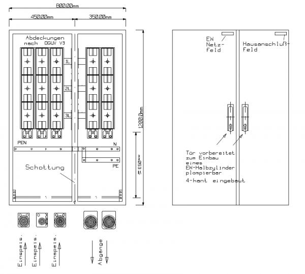 Mehrfach Hausanschlussschrank für Innenaufstellung, MFHA 3EW-2HA Stadtwerke München