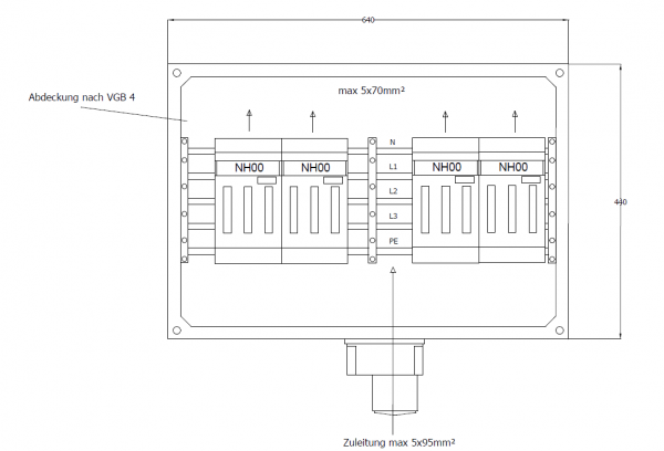 ISO-TR40, NH-Verteiler