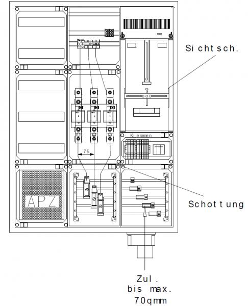 Wandlerschrank für Innenmontage, Bayernwerk